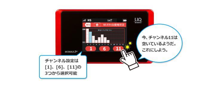 WX05のWi-Fiビジュアルステータス機能とは